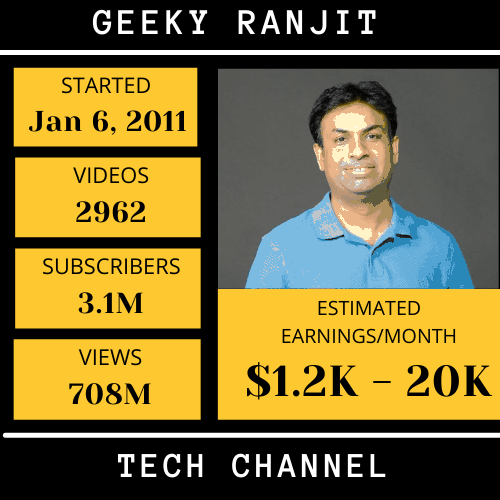 Geeky Ranjit - youtubers income in hyderabad