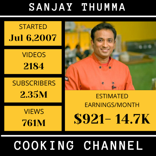 Sanjay Thumma -top youtubers income in hyderabad