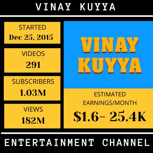 Vinay Kuyya-top youtubers income in hyderabad